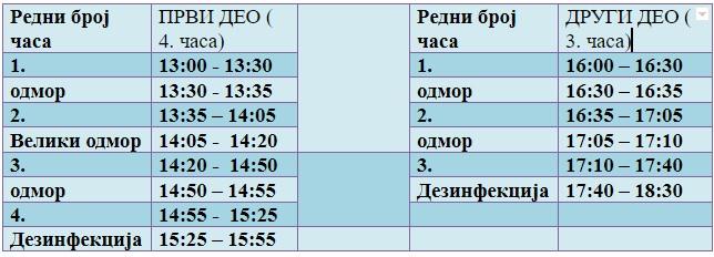 organiyacija-rada-2